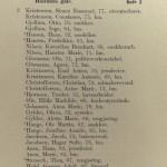 Stemmerettsmanntall 1913 for valgkretsen Grünerløkka skole. De med stjerne foran navnet hadde ikke stemmerett da de fikk fattigunderstøttelse. Eier: Oslo byarkiv